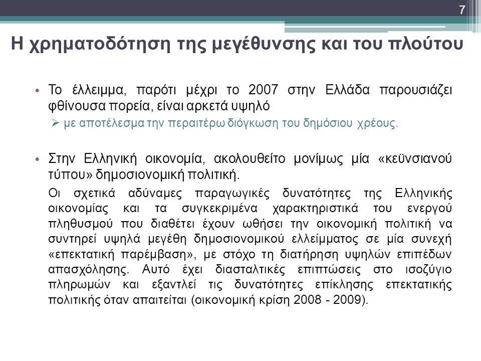 • Το έλλειμμα, παρότι μέχρι το 2007 στην Ελλάδα παρουσιάζει φθίνουσα πορεία, είναι αρκετά υψηλό  με αποτέλεσμα την περαιτέρω διόγκωση του δημόσιου χρ
