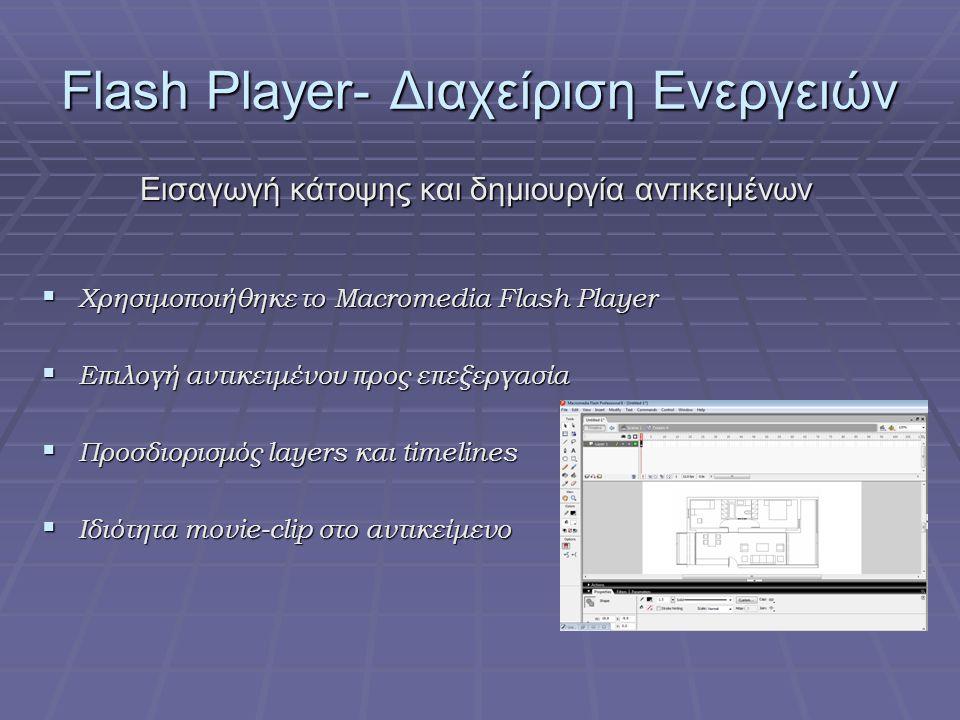 Flash Player- Διαχείριση Ενεργειών Εισαγωγή κάτοψης και δημιουργία αντικειμένων  Χρησιμοποιήθηκε το Macromedia Flash Player  Επιλογή αντικειμένου πρ