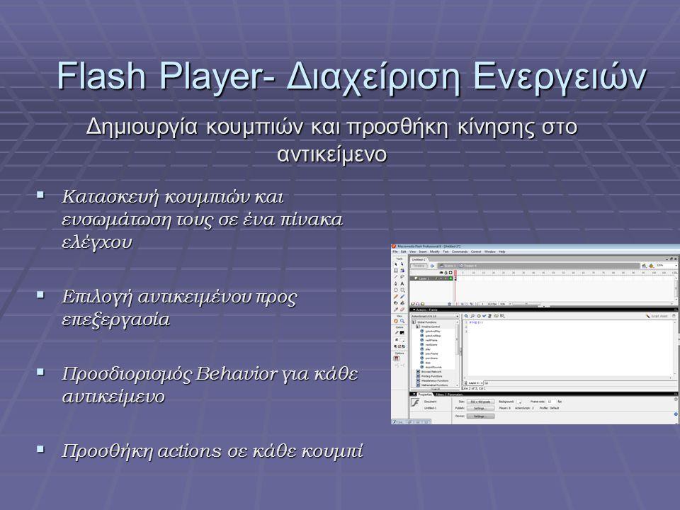 Flash Player- Διαχείριση Ενεργειών Δημιουργία κουμπιών και προσθήκη κίνησης στο αντικείμενο  Κατασκευή κουμπιών και ενσωμάτωση τους σε ένα πίνακα ελέγχου  Επιλογή αντικειμένου προς επεξεργασία  Προσδιορισμός Behavior για κάθε αντικείμενο  Προσθήκη actions σε κάθε κουμπί