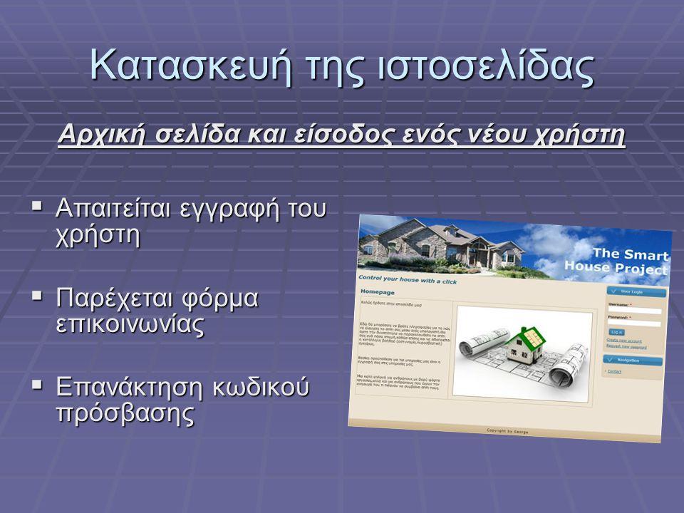 Κατασκευή της ιστοσελίδας Αρχική σελίδα και είσοδος ενός νέου χρήστη  Απαιτείται εγγραφή του χρήστη  Παρέχεται φόρμα επικοινωνίας  Επανάκτηση κωδικού πρόσβασης