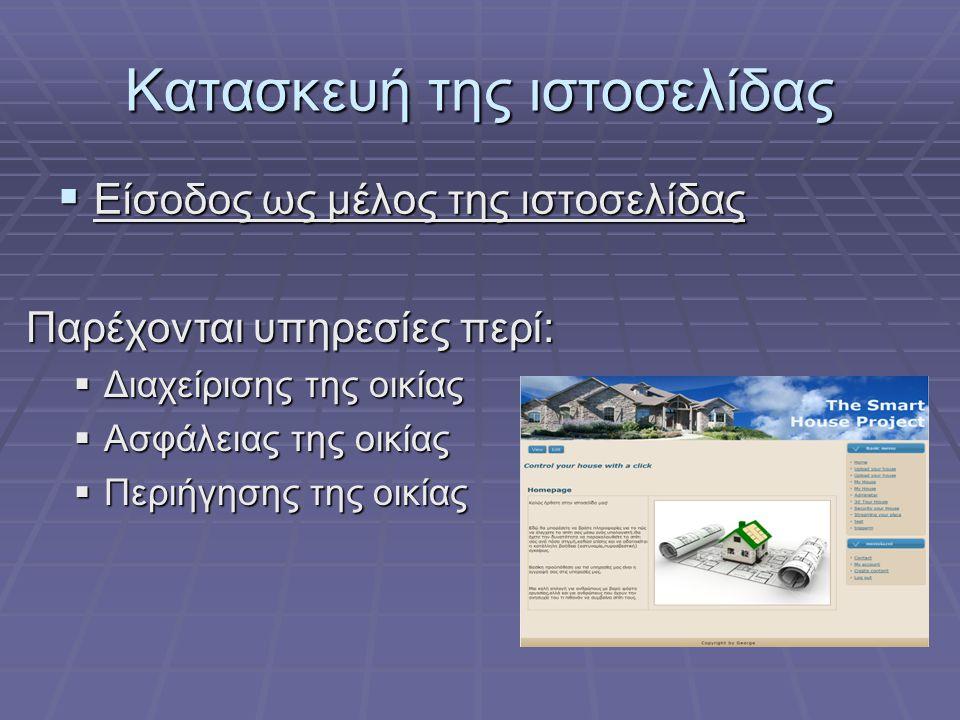 Κατασκευή της ιστοσελίδας  Είσοδος ως μέλος της ιστοσελίδας Παρέχονται υπηρεσίες περί:  Διαχείρισης της οικίας  Ασφάλειας της οικίας  Περιήγησης της οικίας