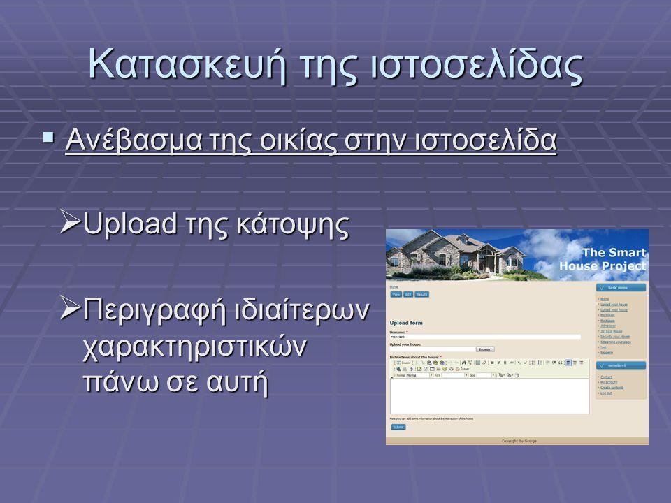 Κατασκευή της ιστοσελίδας  Ανέβασμα της οικίας στην ιστοσελίδα  Upload της κάτοψης  Περιγραφή ιδιαίτερων χαρακτηριστικών πάνω σε αυτή
