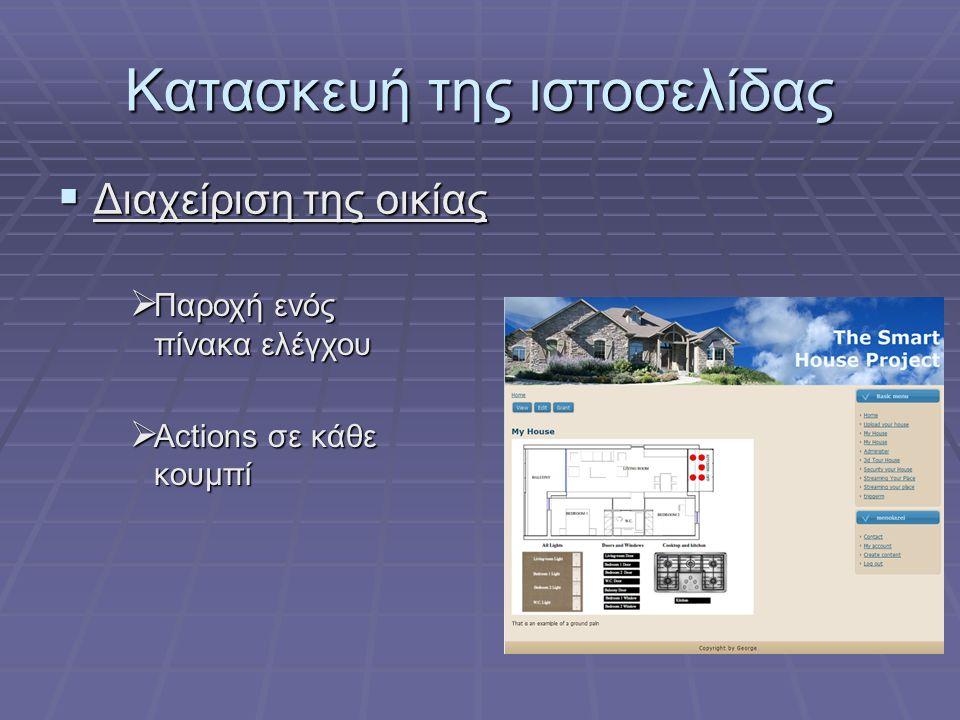 Κατασκευή της ιστοσελίδας  Διαχείριση της οικίας  Παροχή ενός πίνακα ελέγχου  Actions σε κάθε κουμπί