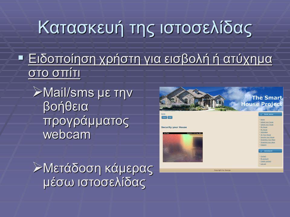 Κατασκευή της ιστοσελίδας  Ειδοποίηση χρήστη για εισβολή ή ατύχημα στο σπίτι  Mail/sms με την βοήθεια προγράμματος webcam  Μετάδοση κάμερας μέσω ιστοσελίδας