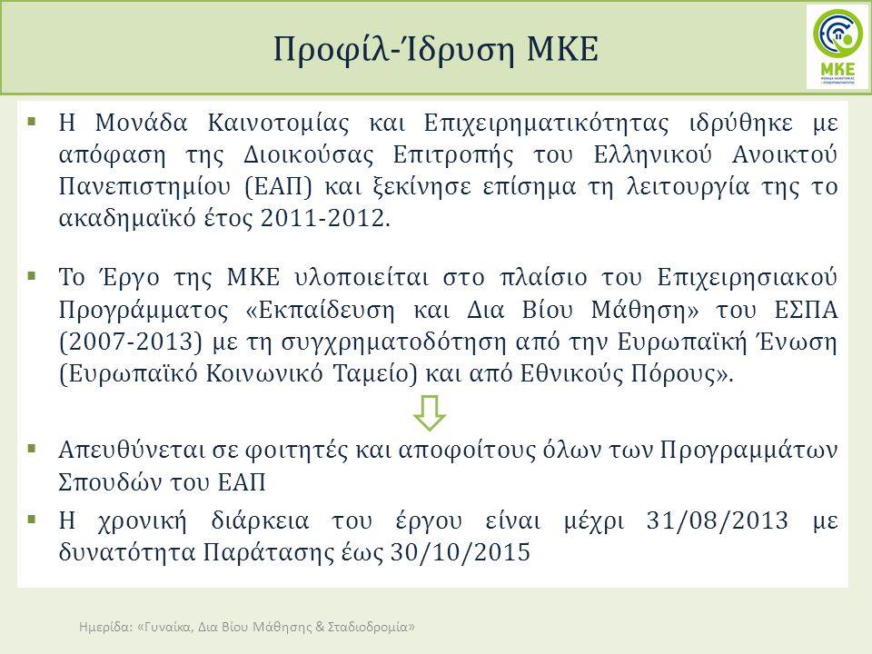 Προφίλ-Ίδρυση ΜΚΕ  Η Μονάδα Καινοτομίας και Επιχειρηματικότητας ιδρύθηκε με απόφαση της Διοικούσας Επιτροπής του Ελληνικού Ανοικτού Πανεπιστημίου (ΕΑ