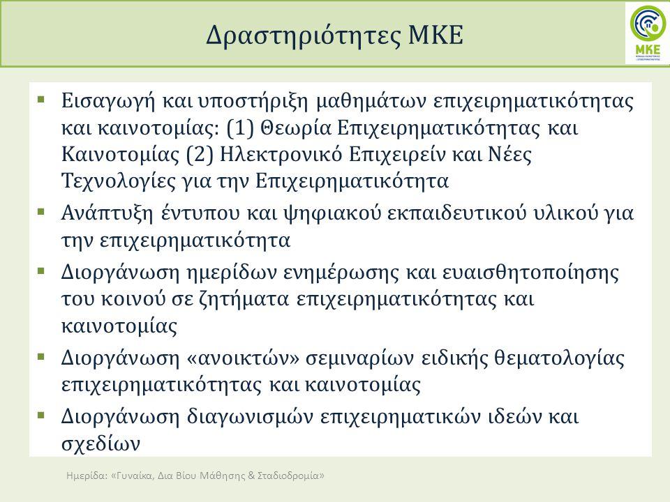 Δραστηριότητες ΜΚΕ  Εισαγωγή και υποστήριξη μαθημάτων επιχειρηματικότητας και καινοτομίας: (1) Θεωρία Επιχειρηματικότητας και Καινοτομίας (2) Ηλεκτρο