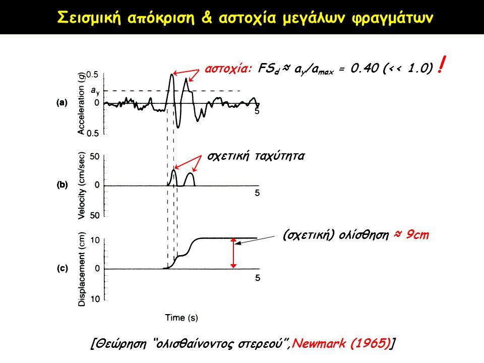 """αστοχία: FS d ≈ a y /a max = 0.40 (<< 1.0) ! σχετική ταχύτητα (σχετική) ολίσθηση ≈ 9cm [Θεώρηση """"ολισθαίνοντος στερεού"""",Νewmark (1965)]"""