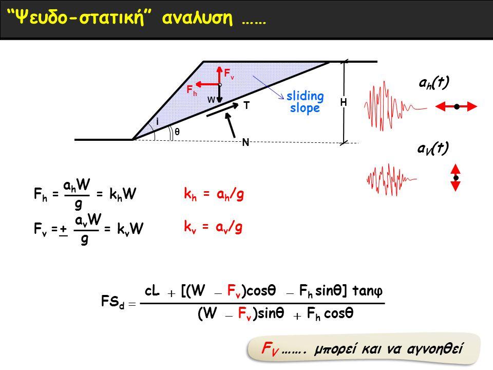 H i θ W Τ Ν F h F v sliding slope a v W F v =+ = k v W g cosθFhFh )sinθFvFv (W sinθ] tanφFhFh )cosθFvFv [(WcL FS d    a h W F h = = k h W g a h (t) a V (t) k h = a h /g k v = a v /g Ψευδο-στατική αναλυση …… F V …….