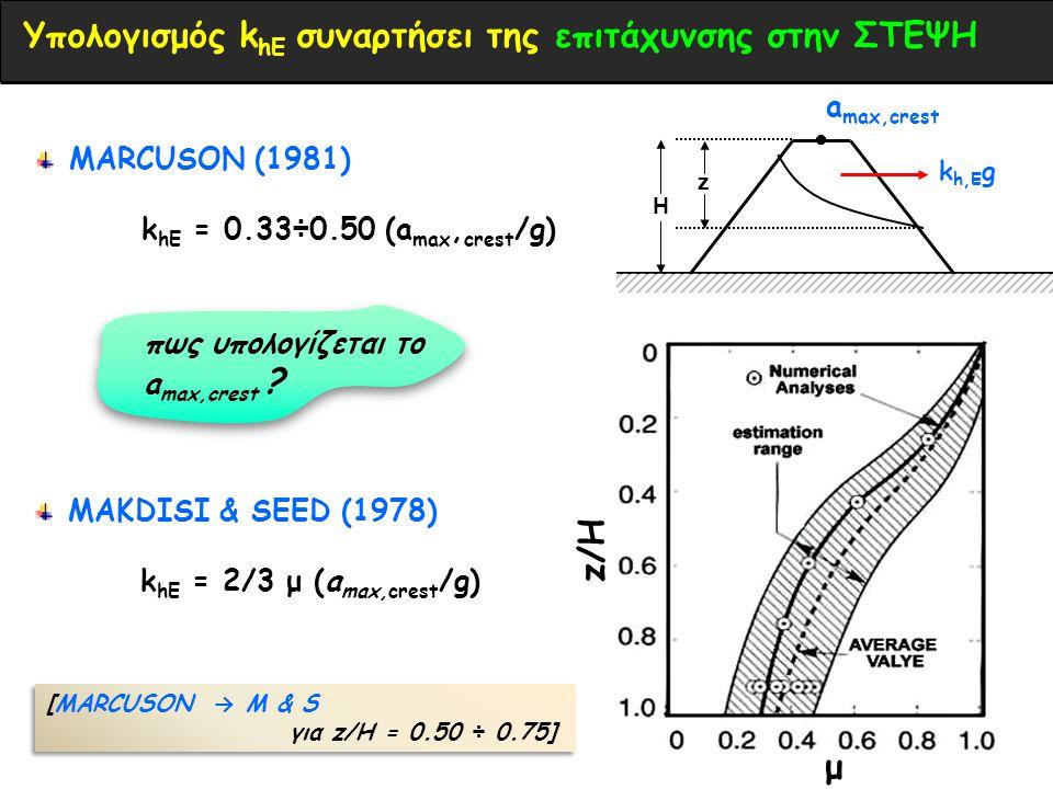 μ z/H Υπολογισμός k hE συναρτήσει της επιτάχυνσης στην ΣΤΕΨΗ a max,crest k h,E g H z MARCUSON (1981) k hE = 0.33÷0.50 (a max, crest /g) πως υπολογίζεται το a max,crest .