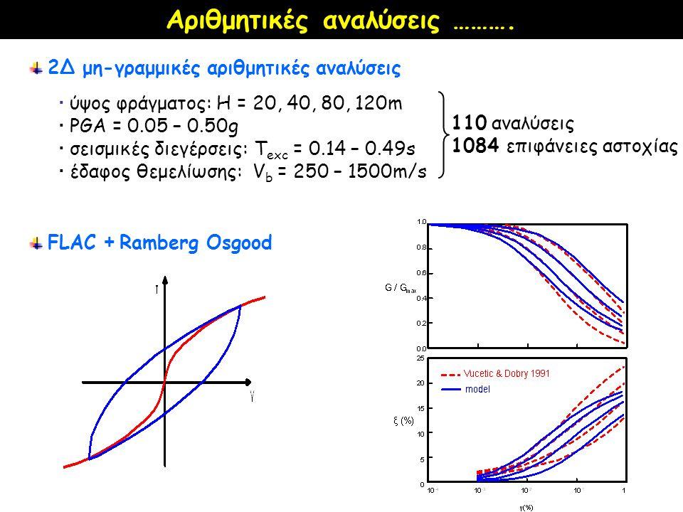 2Δ μη-γραμμικές αριθμητικές αναλύσεις 110 αναλύσεις 1084 επιφάνειες αστοχίας  ύψος φράγματος: Η = 20, 40, 80, 120m  PGA = 0.05 – 0.50g  σεισμικές διεγέρσεις: T exc = 0.14 – 0.49s  έδαφος θεμελίωσης: V b = 250 – 1500m/s FLAC + Ramberg Osgood Αριθμητικές αναλύσεις ……….