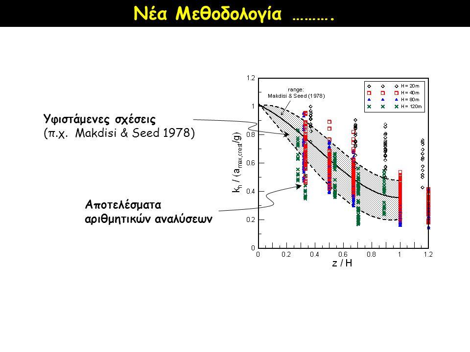 Νέα Μεθοδολογία ………. Υφιστάμενες σχέσεις (π.χ. Makdisi & Seed 1978) Αποτελέσματα αριθμητικών αναλύσεων