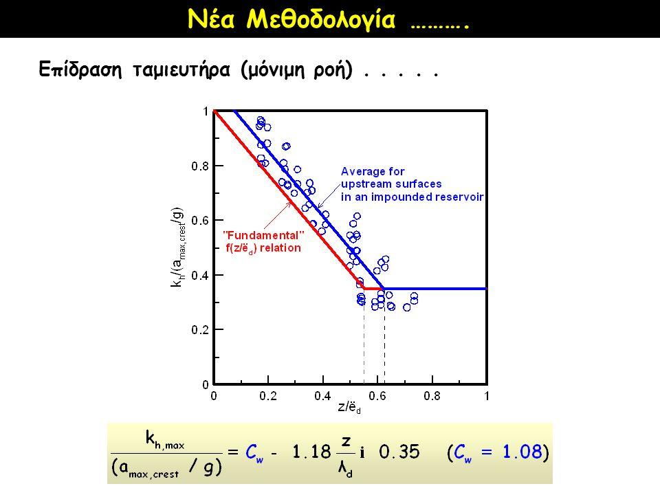 Νέα Μεθοδολογία ………. Επίδραση ταμιευτήρα (μόνιμη ροή).....
