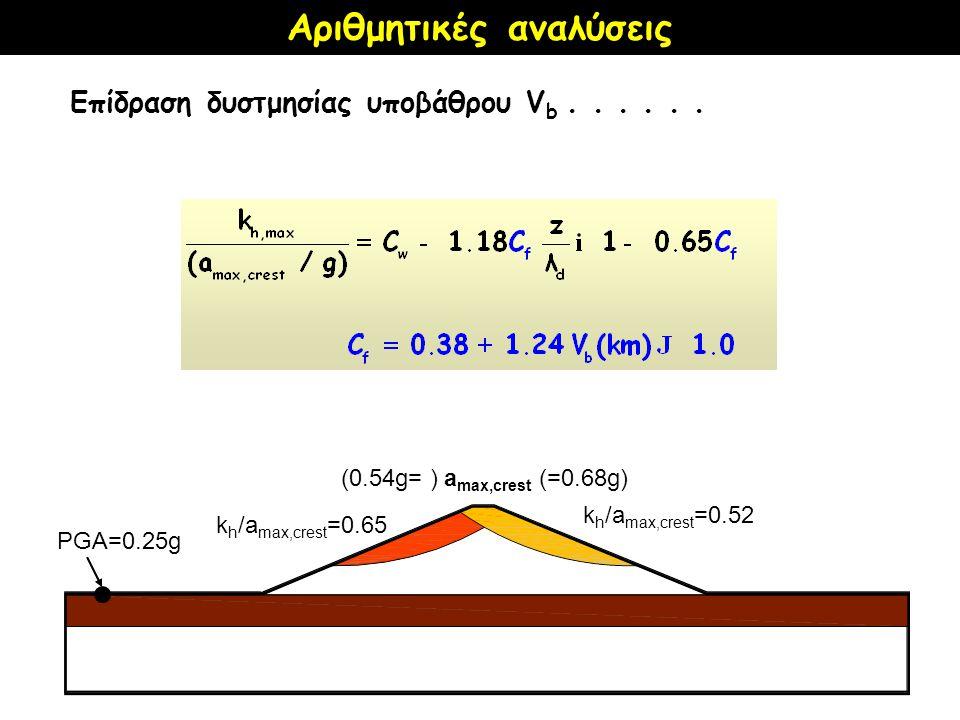 k h /a max,crest =0.65 (0.54g= ) a max,crest (=0.68g) k h /a max,crest =0.52 PGA=0.25g Επίδραση δυστμησίας υποβάθρου V b...... Αριθμητικές αναλύσεις