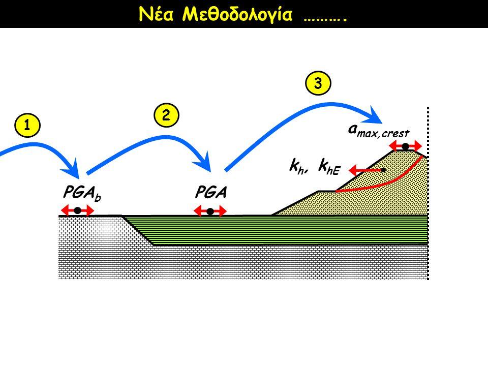 PGA b PGA a max,crest k h, k hE 1 2 3 Νέα Μεθοδολογία ……….