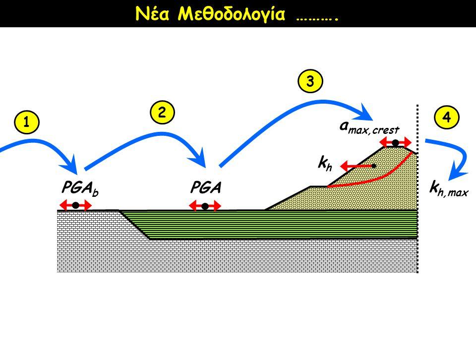 PGA b PGA a max,crest khkh 1 2 3 4 Νέα Μεθοδολογία ………. k h,max
