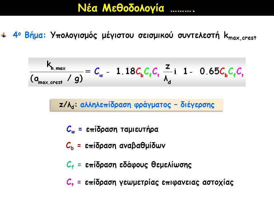 C b = επίδραση αναβαθμίδων C f = επίδραση εδάφους θεμελίωσης C t = επίδραση γεωμετρίας επιφανειας αστοχίας C w = επίδραση ταμιευτήρα Νέα Μεθοδολογία ……….