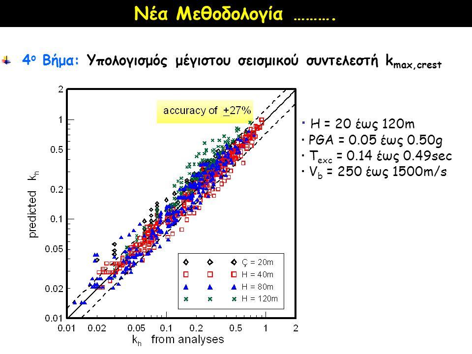  Η = 20 έως 120m  PGA = 0.05 έως 0.50g  Τ exc = 0.14 έως 0.49sec  V b = 250 έως 1500m/s Νέα Μεθοδολογία ………. 4 ο Βήμα: Υπολογισμός μέγιστου σεισμι