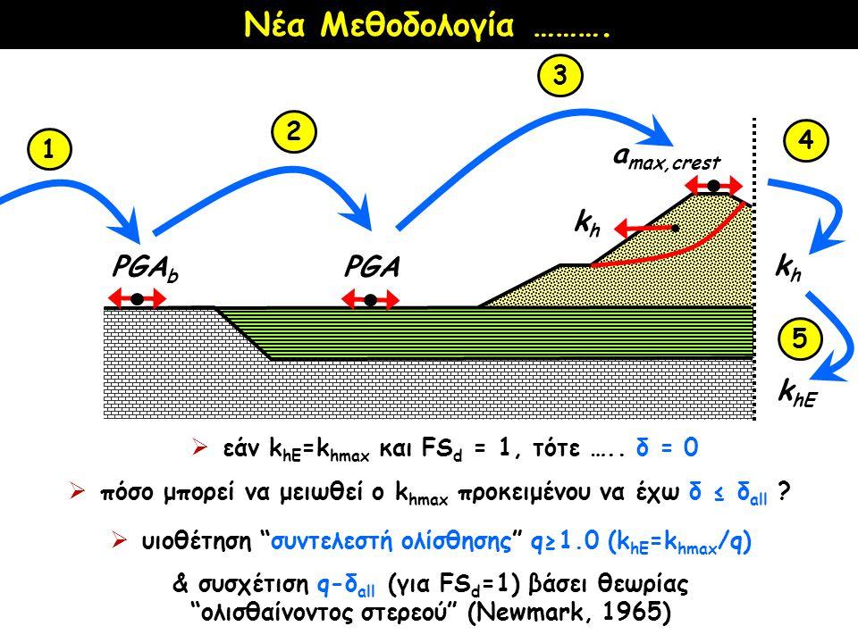 "PGA b PGA a max,crest khkh 1 2 3 4 Νέα Μεθοδολογία ………. 5 k hE khkh  πόσο μπορεί να μειωθεί ο k hmax προκειμένου να έχω δ ≤ δ all ?  υιοθέτηση ""συντ"