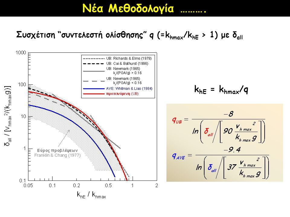 """Συσχέτιση """"συντελεστή ολίσθησης"""" q (=k hmax /k hE > 1) με δ all Νέα Μεθοδολογία ………. k hE = k hmax /q"""
