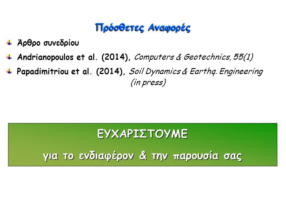 Πρόσθετες Αναφορές Άρθρο συνεδρίου Andrianopoulos et al.