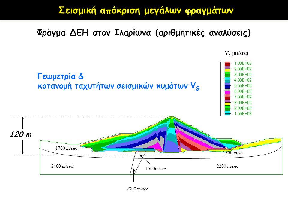 V s (m/sec) 1700 m/sec 2400 m/sec) 2300 m/sec 1500m/sec 2200 m/sec 1300 m/sec 120 m Γεωμετρία & κατανομή ταχυτήτων σεισμικών κυμάτων V S Φράγμα ΔΕΗ στον Ιλαρίωνα (αριθμητικές αναλύσεις)