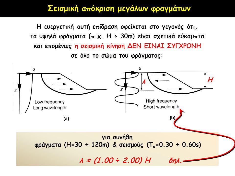 λ Η Η ευεργετική αυτή επίδραση οφείλεται στο γεγονός ότι, τα υψηλά φράγματα (π.χ. H > 30m) είναι σχετικά εύκαμπτα και επομένως η σεισμική κίνηση ΔΕΝ Ε