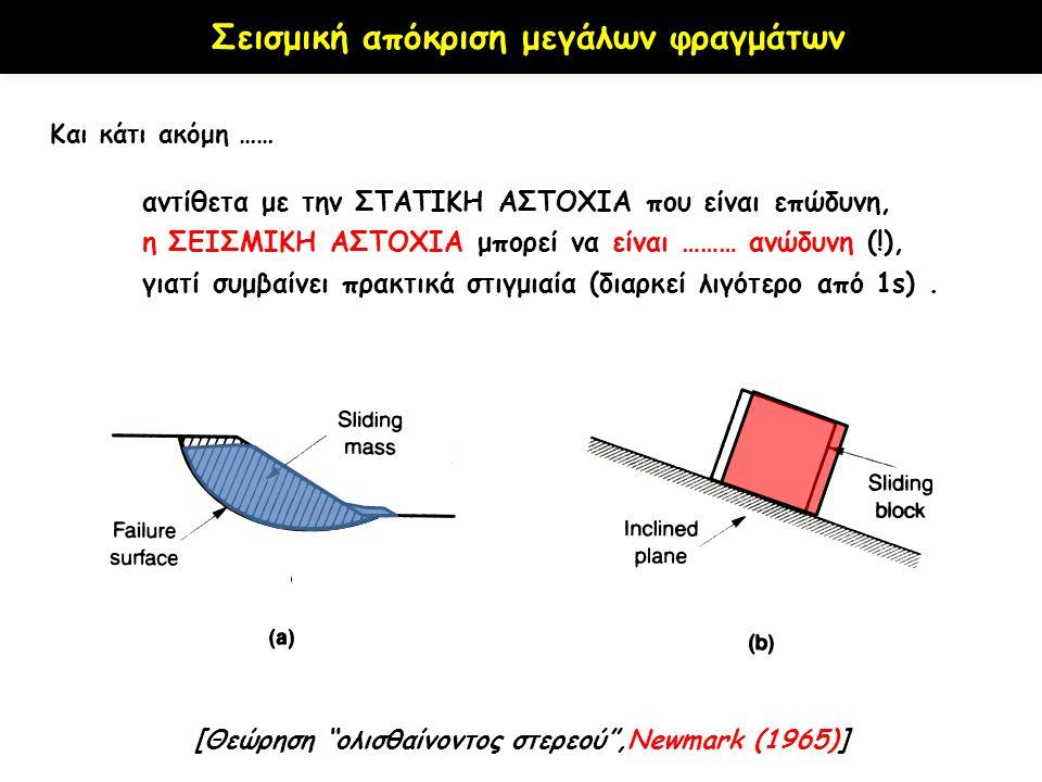 αντίθετα με την ΣΤΑΤΙΚΗ ΑΣΤΟΧΙΑ που είναι επώδυνη, η ΣΕΙΣΜΙΚΗ ΑΣΤΟΧΙΑ μπορεί να είναι ……… ανώδυνη (!), γιατί συμβαίνει πρακτικά στιγμιαία (διαρκεί λιγότερο από 1s).