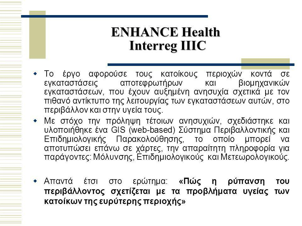 ENHANCE Health Interreg ΙΙΙC  Το έργο αφορούσε τους κατοίκους περιοχών κοντά σε εγκαταστάσεις αποτεφρωτήρων και βιομηχανικών εγκαταστάσεων, που έχουν