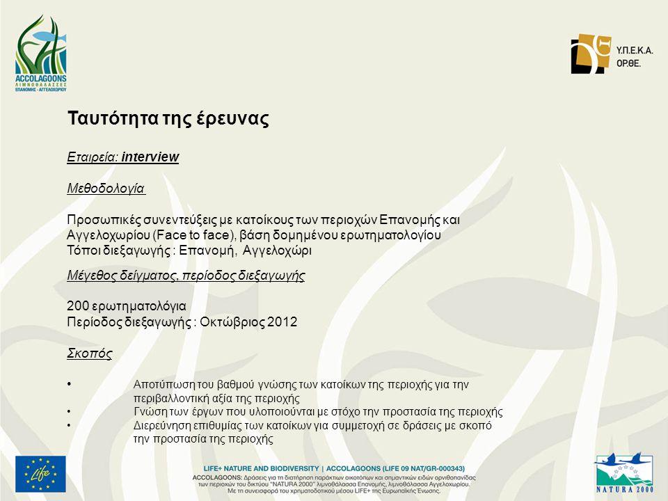 Ταυτότητα της έρευνας Εταιρεία: interview Μεθοδολογία Προσωπικές συνεντεύξεις με κατοίκους των περιοχών Επανομής και Αγγελοχωρίου (Face to face), βάση δομημένου ερωτηματολογίου Τόποι διεξαγωγής : Επανομή, Αγγελοχώρι Μέγεθος δείγματος, περίοδος διεξαγωγής 200 ερωτηματολόγια Περίοδος διεξαγωγής : Οκτώβριος 2012 Σκοπός • Αποτύπωση του βαθμού γνώσης των κατοίκων της περιοχής για την περιβαλλοντική αξία της περιοχής • Γνώση των έργων που υλοποιούνται με στόχο την προστασία της περιοχής • Διερεύνηση επιθυμίας των κατοίκων για συμμετοχή σε δράσεις με σκοπό την προστασία της περιοχής
