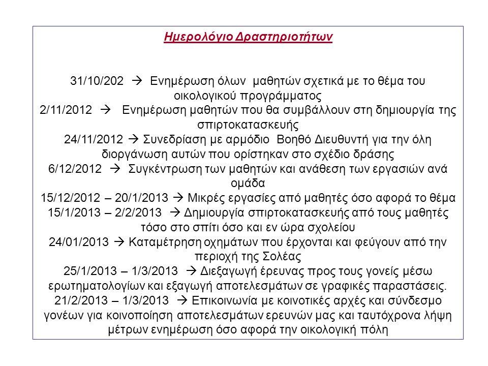 Ημερολόγιο Δραστηριοτήτων 31/10/202  Ενημέρωση όλων μαθητών σχετικά με το θέμα του οικολογικού προγράμματος 2/11/2012  Ενημέρωση μαθητών που θα συμβάλλουν στη δημιουργία της σπιρτοκατασκευής 24/11/2012  Συνεδρίαση με αρμόδιο Βοηθό Διευθυντή για την όλη διοργάνωση αυτών που ορίστηκαν στο σχέδιο δράσης 6/12/2012  Συγκέντρωση των μαθητών και ανάθεση των εργασιών ανά ομάδα 15/12/2012 – 20/1/2013  Μικρές εργασίες από μαθητές όσο αφορά το θέμα 15/1/2013 – 2/2/2013  Δημιουργία σπιρτοκατασκευής από τους μαθητές τόσο στο σπίτι όσο και εν ώρα σχολείου 24/01/2013  Καταμέτρηση οχημάτων που έρχονται και φεύγουν από την περιοχή της Σολέας 25/1/2013 – 1/3/2013  Διεξαγωγή έρευνας προς τους γονείς μέσω ερωτηματολογίων και εξαγωγή αποτελεσμάτων σε γραφικές παραστάσεις.