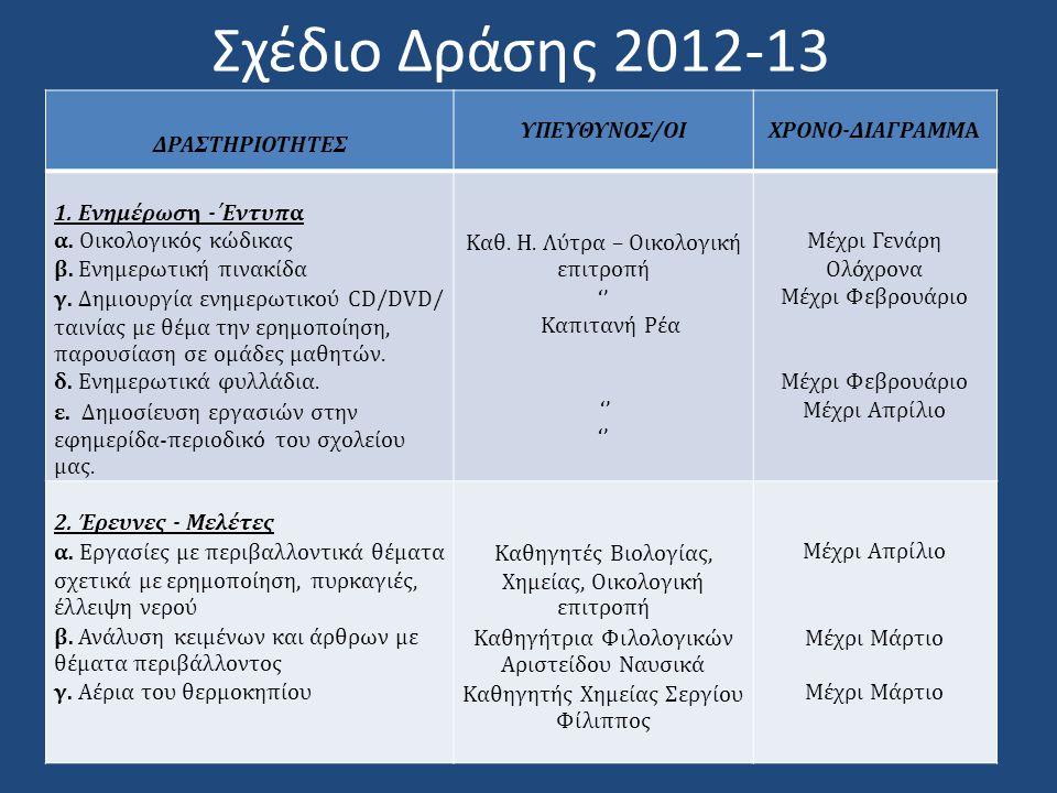 Σχέδιο Δράσης 2012-13 ΔΡΑΣΤΗΡΙΟΤΗΤΕΣ ΥΠΕΥΘΥΝΟΣ/ΟΙΧΡΟΝΟ-ΔΙΑΓΡΑΜΜΑ 1. Ενημέρωση -΄Εντυπα α. Οικολογικός κώδικας β. Ενημερωτική πινακίδα γ. Δημιουργία εν