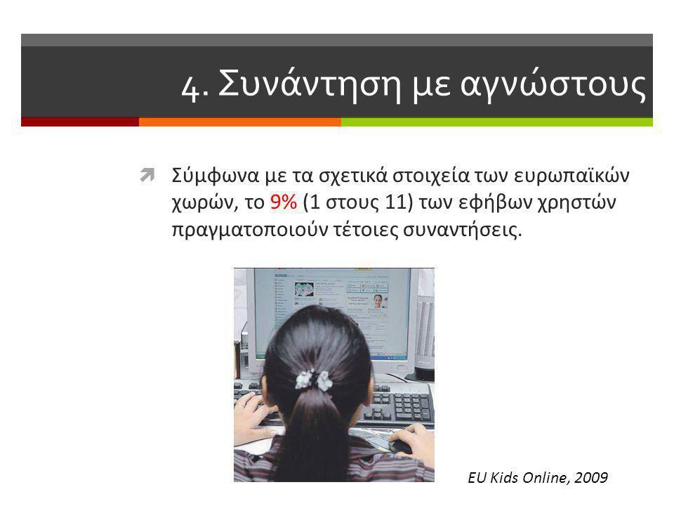 4. Συνάντηση με αγνώστους  Σύμφωνα με τα σχετικά στοιχεία των ευρωπαϊκών χωρών, το 9% (1 στους 11) των εφήβων χρηστών πραγματοποιούν τέτοιες συναντήσ