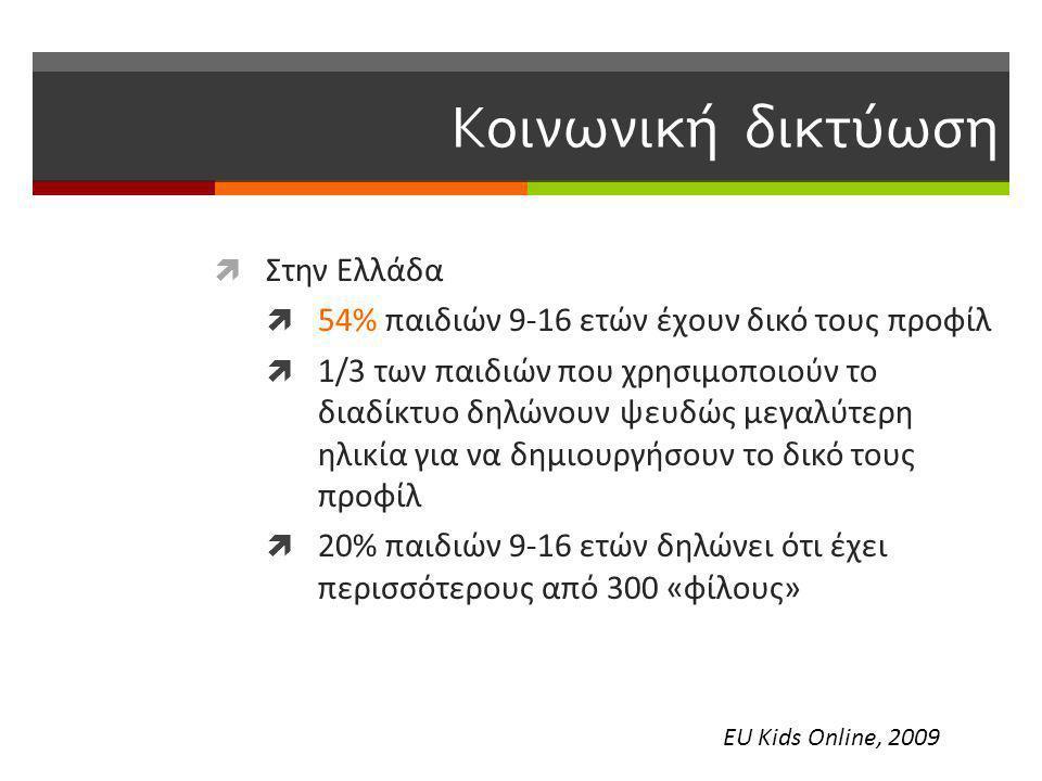  Στην Ελλάδα  54% παιδιών 9-16 ετών έχουν δικό τους προφίλ  1/3 των παιδιών που χρησιμοποιούν το διαδίκτυο δηλώνουν ψευδώς μεγαλύτερη ηλικία για να δημιουργήσουν το δικό τους προφίλ  20% παιδιών 9-16 ετών δηλώνει ότι έχει περισσότερους από 300 «φίλους» EU Kids Online, 2009