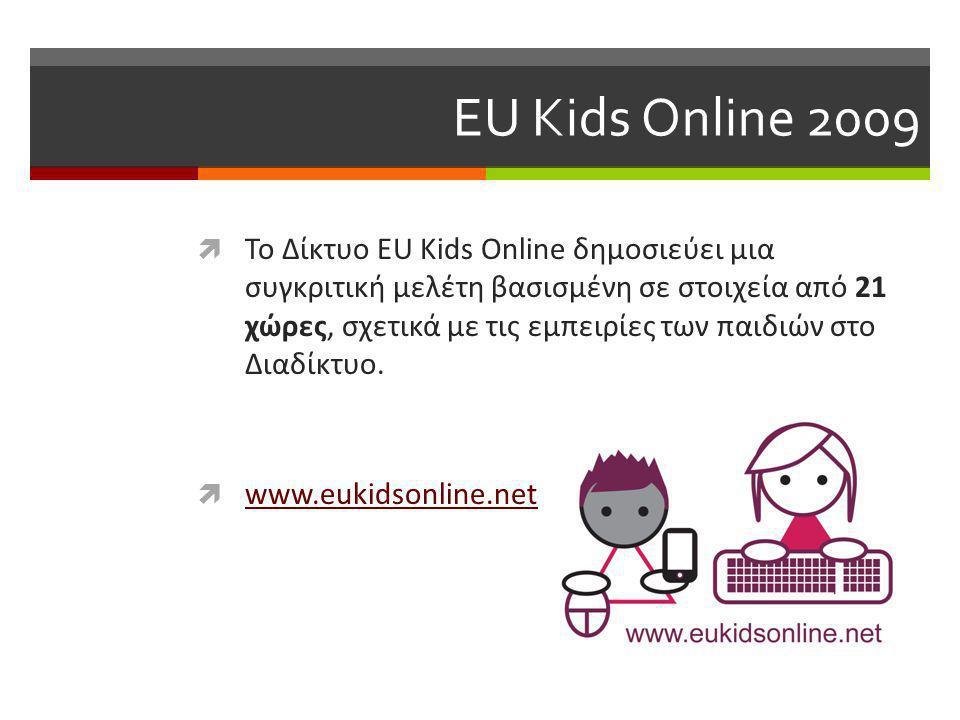 EU Kids Online 2009  Το Δίκτυο EU Kids Online δημοσιεύει μια συγκριτική μελέτη βασισμένη σε στοιχεία από 21 χώρες, σχετικά με τις εμπειρίες των παιδιών στο Διαδίκτυο.