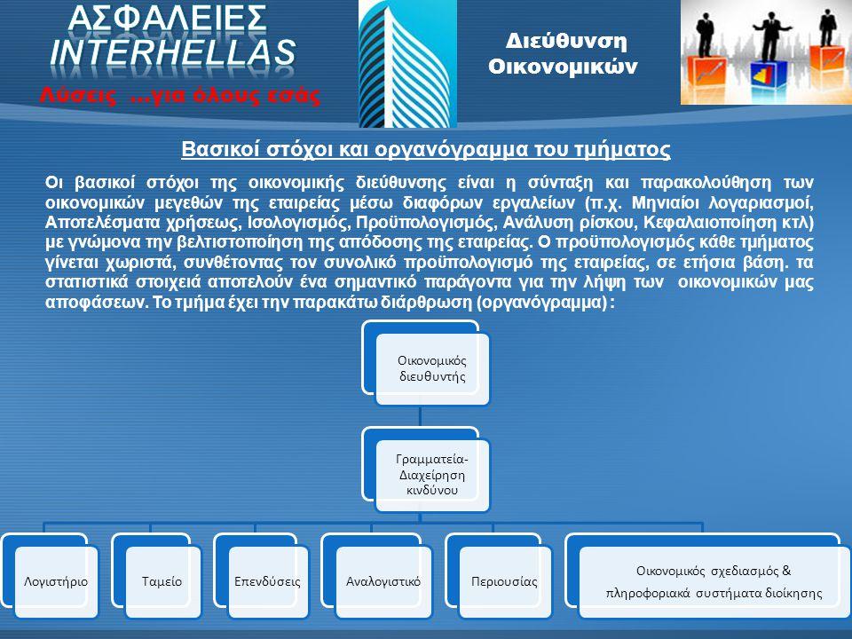 Διεύθυνση Προσωπικού Λύσεις …για όλους εσάς Το σύστημα ελέγχου εργασίας και απόδοσης στην επιχείρηση Το Σύστημα Διοίκησης της Απόδοσης στην Εταιρία έχ