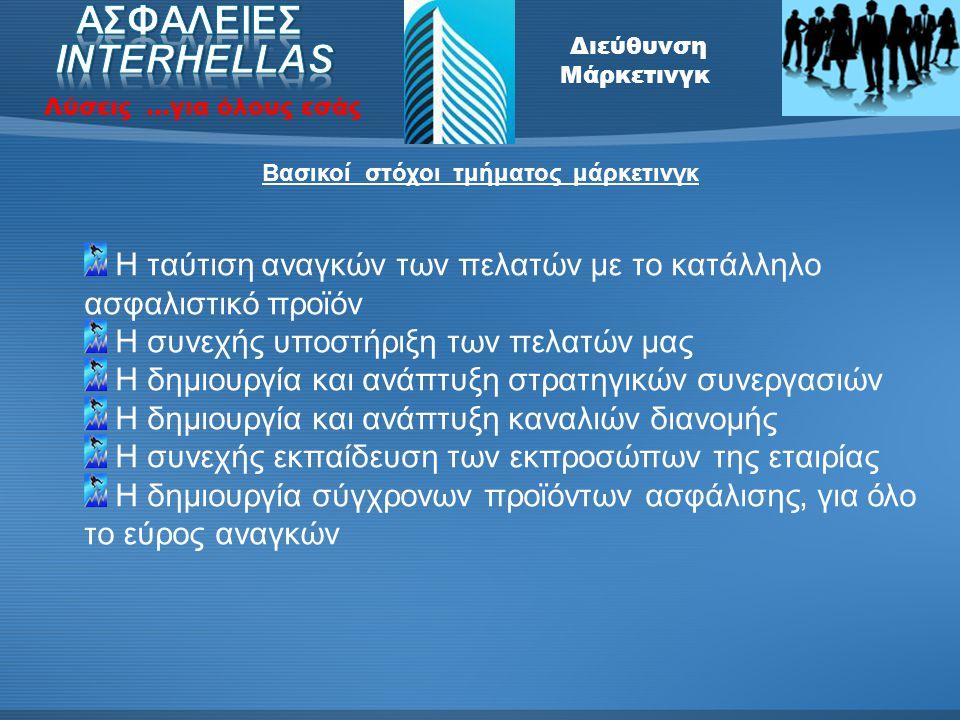 Διεύθυνση Οικονομικών Λύσεις …για όλους εσάς Η ισχυρή οικονομική θέση της INTERHELLAS Τα συνολικά μεικτά εγγεγραμμένα ασφάλιστρα έφτασαν τα 468,5 εκ.