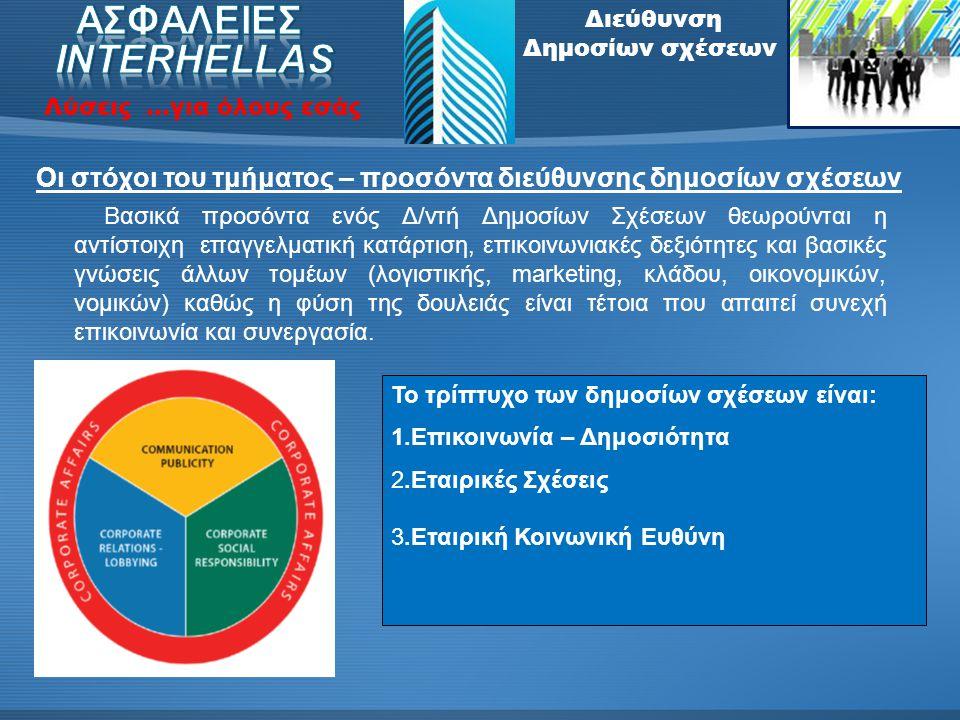Διεύθυνση Λοιπών κλάδων Λύσεις …για όλους εσάς Κατηγορίες ασφαλιστικών προγραμμάτων υγείας Προγράμματα υγείαςΣε ποιους απευθύνεται  MEDISYSTEM: Σε εσ