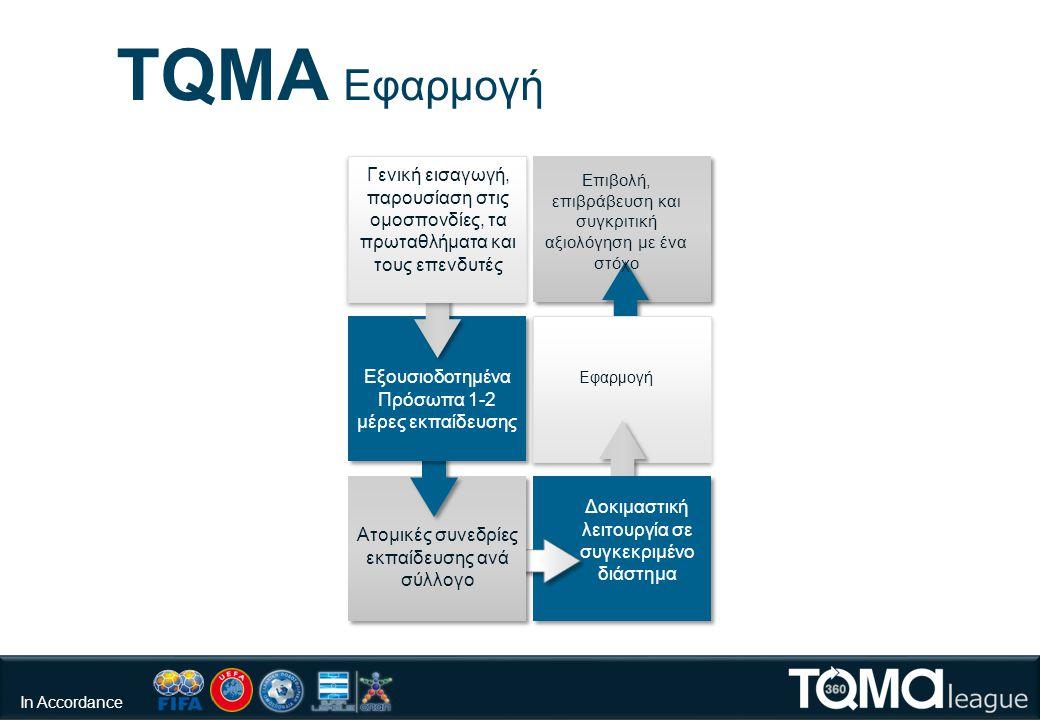 TQMA Εφαρμογή Ατομικές συνεδρίες εκπαίδευσης ανά σύλλογο Εξουσιοδοτημένα Πρόσωπα 1-2 μέρες εκπαίδευσης Γενική εισαγωγή, παρουσίαση στις ομοσπονδίες, τα πρωταθλήματα και τους επενδυτές Δοκιμαστική λειτουργία σε συγκεκριμένο διάστημα Εφαρμογή Επιβολή, επιβράβευση και συγκριτική αξιολόγηση με ένα στόχο In Accordance