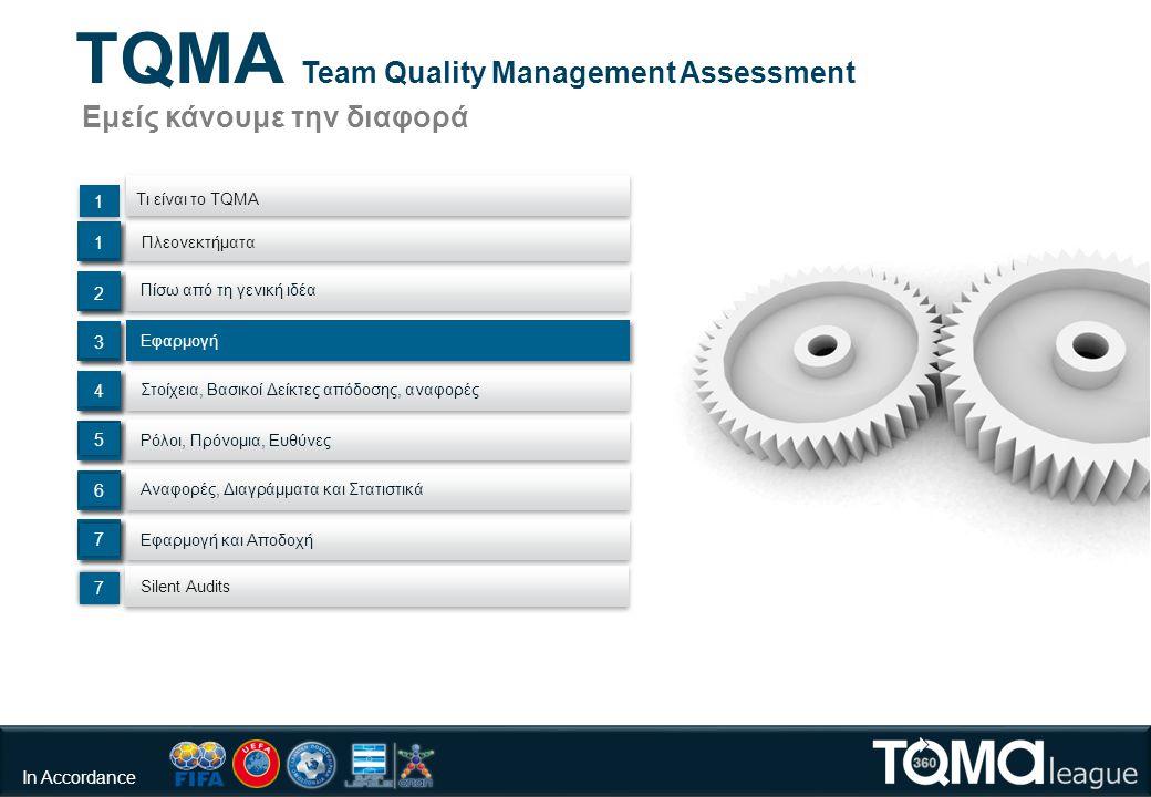 Εφαρμογή Εφαρμογή και Αποδοχή Πλεονεκτήματα Ρόλοι, Πρόνομια, Ευθύνες Πίσω από τη γενική ιδέα Αναφορές, Διαγράμματα και Στατιστικά Στοίχεια, Βασικοί Δείκτες απόδοσης, αναφορές 1 1 2 2 3 3 4 4 55 66 77 Statistics 77 Silent Audits 1 1 Τι είναι το TQMA TQMA Team Quality Management Assessment Εμείς κάνουμε την διαφορά In Accordance