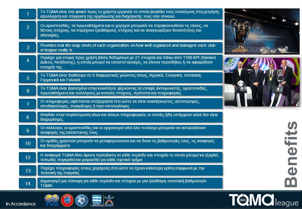 Benefits Το TQMA είναι ένα φιλικό προς το χρήστη εργαλείο το οποίο βοηθάει τους συλλόγους στη μετρηση, αξιολόγηση και σύγκριση της οργάνωσης και διαχείρισής τους σαν σύνολο.