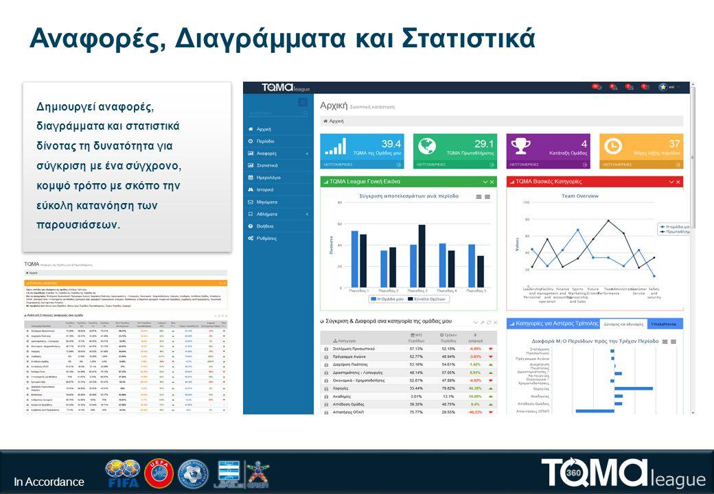 Αναφορές, Διαγράμματα και Στατιστικά Δημιουργεί αναφορές, διαγράμματα και στατιστικά δίνοτας τη δυνατότητα για σύγκριση με ένα σύγχρονο, κομψό τρόπο με σκόπο την εύκολη κατανόηση των παρουσιάσεων.