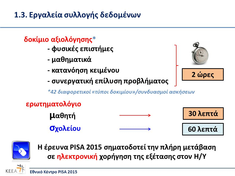 http://www.pi.ac.cy/keea/pisa2015/ http://www.moec.gov.cy/dme/pisa.html (θέματα ασκήσεων που έχουν δημοσιοποιηθεί) http://www.pisa.oecd.org Ενημέρωση για το Πρόγραμμα PISA: