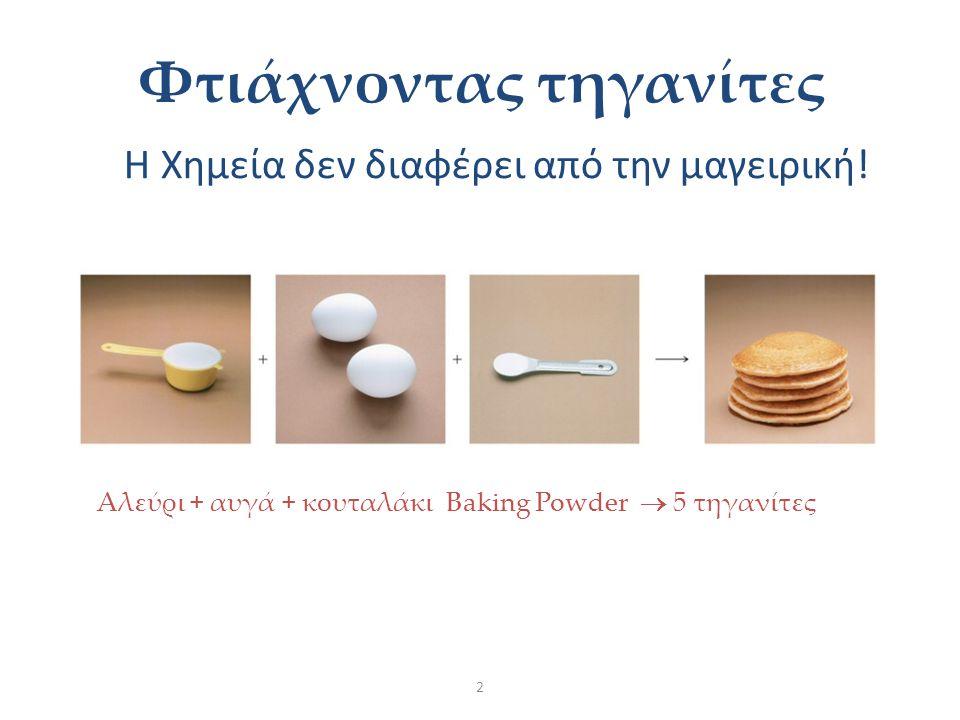 Χημικές Αντιδράσεις, Στοιχειομετρία. Αντιδρώντα: Zn + I 2 Προϊόντα: Zn I 2 Μια παρουσίαση για την Α Λυκείου ΕΠΑΛ από τον Π.ΑΡΦΑΝΗ, 2011