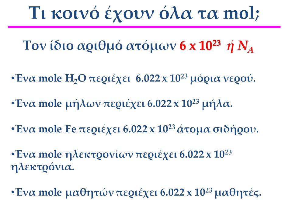  6.02 X 10 23 Amedeo Avogadro (1776 – 1856)  Ο αριθμός αυτός ονομάστηκε έτσι προς τιμήν του Amedeo Avogadro (1776 – 1856), ο οποίος μελέτησε τις ποσ