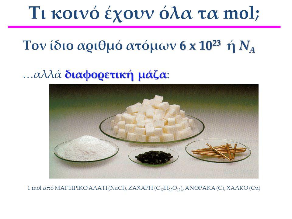 6 x 10 23 Ν Α Τον ίδιο αριθμό ατόμων 6 x 10 23 ή Ν Α Τι κοινό έχουν όλα τα mol; • Ένα mole H 2 O περιέχει 6.022 x 10 23 μόρια νερού. • Ένα mole μήλων