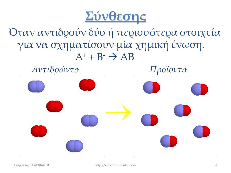 Επιμέλεια Π.ΑΡΦΑΝΗΣhttp://arfanis.50webs.com3 Χημικές αντιδράσεις ονομάζονται οι μεταβολές κατά τις οποίες από ορισμένες αρχικές ουσίες (αντιδρώντα) δ