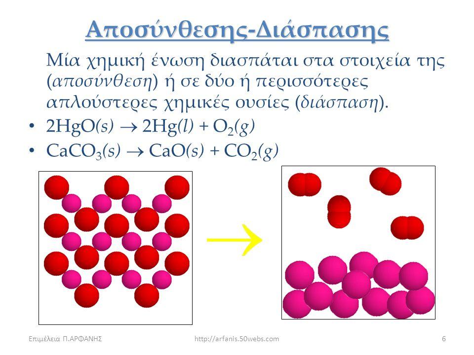 Επιμέλεια Π.ΑΡΦΑΝΗΣhttp://arfanis.50webs.com5 Σύνθεσης 2K(s) + Cl2(g)  2KCl(s) N2(g) + 3H2(g)  2NH3(g) C(s) + O2(g)  CO2(g) 2Mg(s) + O2(g)  2MgO(s