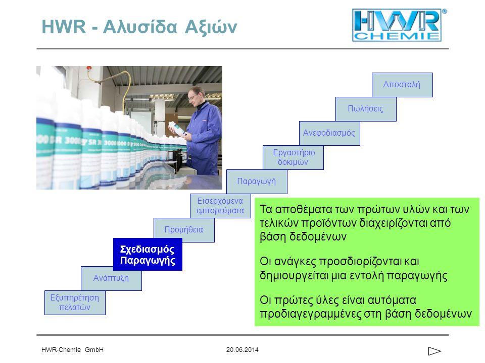 HWR-Chemie GmbH20.06.2014 HWR - Αλυσίδα Αξιών Εξυπηρέτηση πελατών Produktions- Planung Εισερχόμενα εμπορεύματα Προμήθεια Αποστολή Παραγωγή Εργαστήριο δοκιμών Ανεφοδιασμός Τα αποθέματα των πρώτων υλών και των τελικών προϊόντων διαχειρίζονται από βάση δεδομένων Οι ανάγκες προσδιορίζονται και δημιουργείται μια εντολή παραγωγής Οι πρώτες ύλες είναι αυτόματα προδιαγεγραμμένες στη βάση δεδομένων Ανάπτυξη Σχεδιασμός Παραγωγής Πωλήσεις