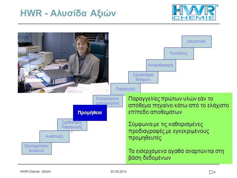 HWR-Chemie GmbH20.06.2014 HWR - Αλυσίδα Αξιών Εξυπηρέτηση πελατών Σχεδιασμός Παραγωγής r Εισερχόμενα εμπορεύματα Ανάπτυξη Αποστολή Παραγωγή Εργαστήριο δοκιμών Ανεφοδιασμός Παραγγελίες πρώτων υλών εάν το απόθεμα πηγαίνει κάτω από το ελάχιστο επίπεδο αποθεμάτων Σύμφωνα με τις καθορισμένες προδιαγραφές με εγκεκριμένους προμηθευτές Τα εισερχόμενα αγαθά αναρτώνται στη βάση δεδομένων Προμήθεια Πωλήσεις