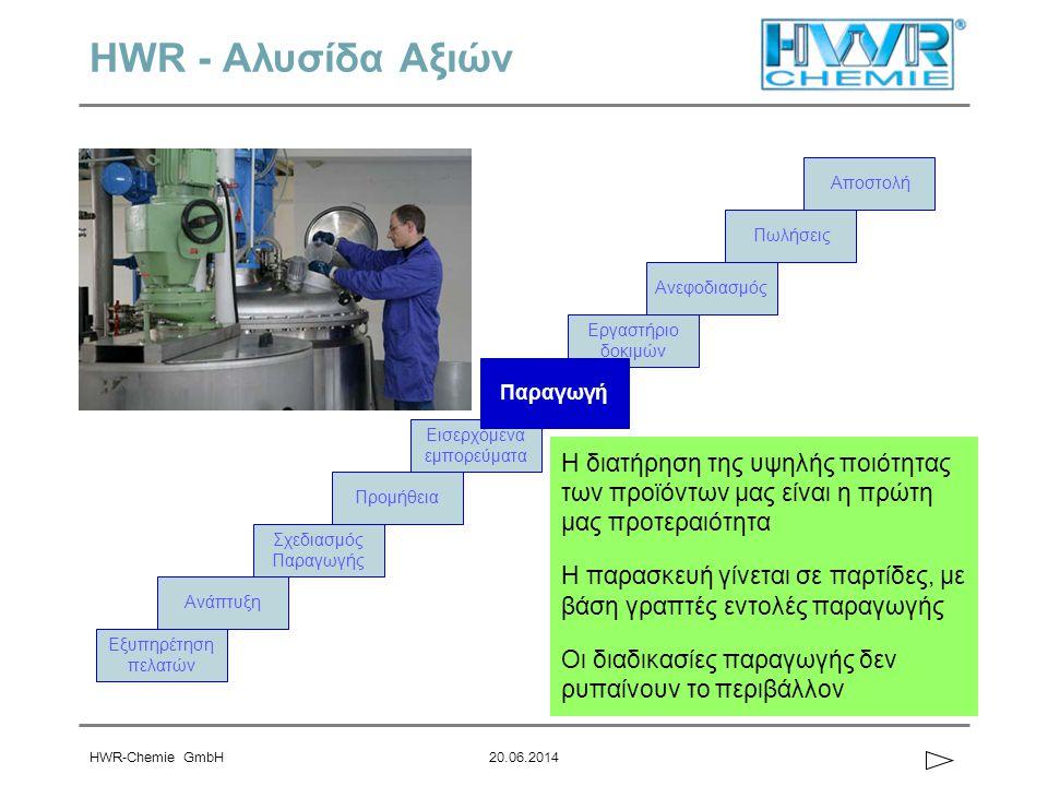 HWR-Chemie GmbH20.06.2014 HWR - Αλυσίδα Αξιών Εξυπηρέτηση πελατών Σχεδιασμός Παραγωγής Εισερχόμενα εμπορεύματα Προμήθεια Αποστολή Ανάπτυξη Εργαστήριο δοκιμών Ανεφοδιασμός Η διατήρηση της υψηλής ποιότητας των προϊόντων μας είναι η πρώτη μας προτεραιότητα Η παρασκευή γίνεται σε παρτίδες, με βάση γραπτές εντολές παραγωγής Οι διαδικασίες παραγωγής δεν ρυπαίνουν το περιβάλλον Παραγωγή Πωλήσεις